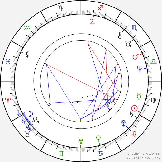 Tony Ramos astro natal birth chart, Tony Ramos horoscope, astrology