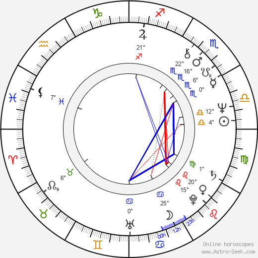 A Martinez birth chart, biography, wikipedia 2019, 2020
