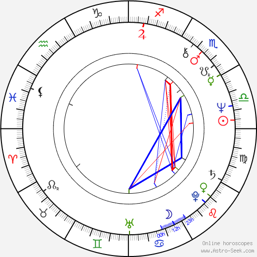 A Martinez astro natal birth chart, A Martinez horoscope, astrology