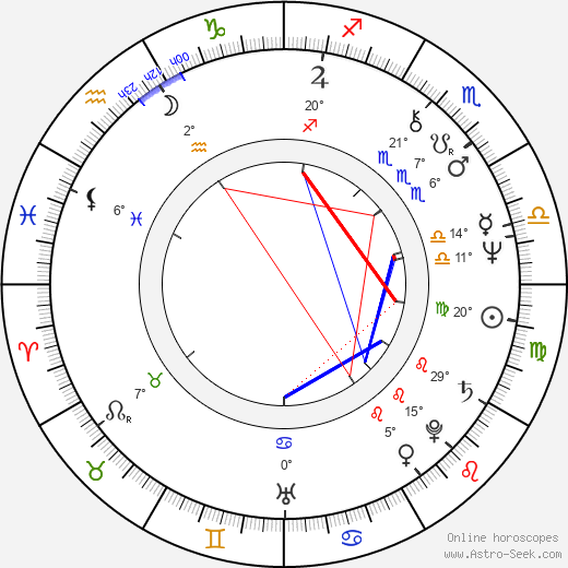 Clyde Kusatsu birth chart, biography, wikipedia 2019, 2020
