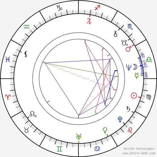 Daniela Ziegler tema natale, oroscopo, Daniela Ziegler oroscopi gratuiti, astrologia