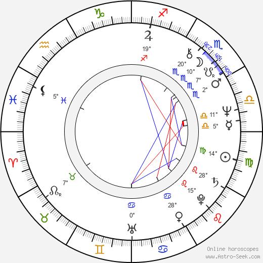 David Kagen birth chart, biography, wikipedia 2018, 2019