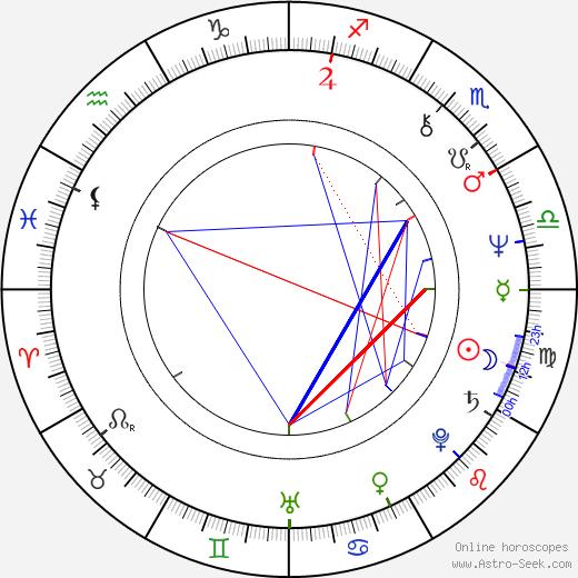 Eva Darlan tema natale, oroscopo, Eva Darlan oroscopi gratuiti, astrologia