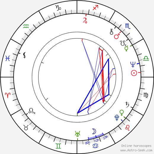 Joan Pera astro natal birth chart, Joan Pera horoscope, astrology