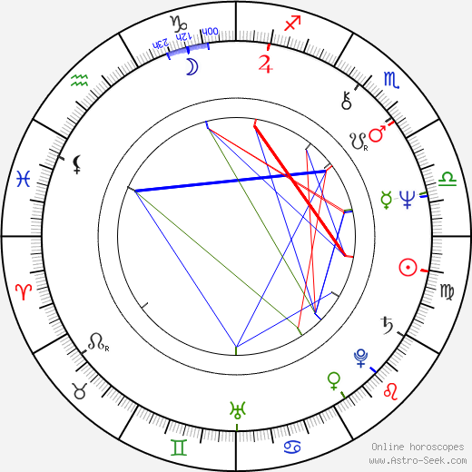 Johannes Lebech tema natale, oroscopo, Johannes Lebech oroscopi gratuiti, astrologia