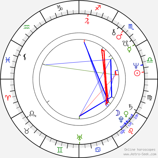Jon Lindström astro natal birth chart, Jon Lindström horoscope, astrology