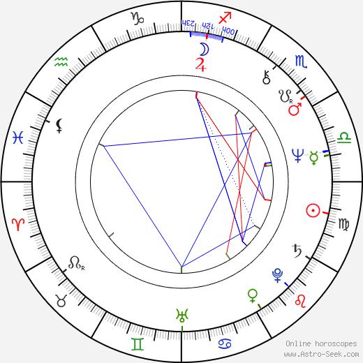 Judy Geeson astro natal birth chart, Judy Geeson horoscope, astrology