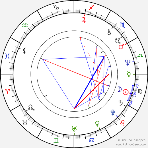 Krzysztof Zaleski birth chart, Krzysztof Zaleski astro natal horoscope, astrology