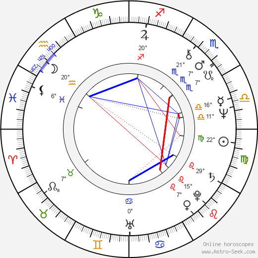 Marja Pesonen birth chart, biography, wikipedia 2019, 2020