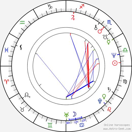 Mary Beth Hurt astro natal birth chart, Mary Beth Hurt horoscope, astrology