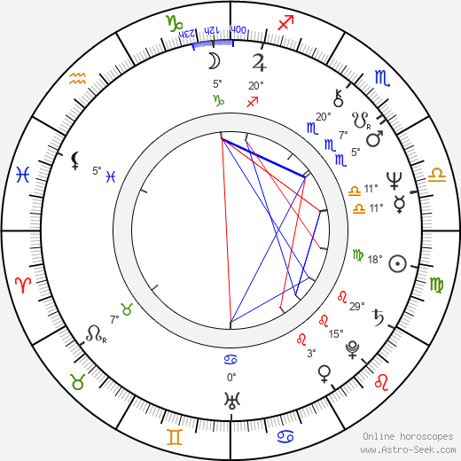 Michael Sacks birth chart, biography, wikipedia 2017, 2018