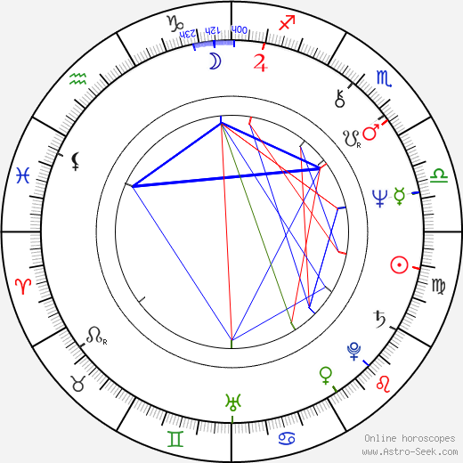 Michael Sacks astro natal birth chart, Michael Sacks horoscope, astrology