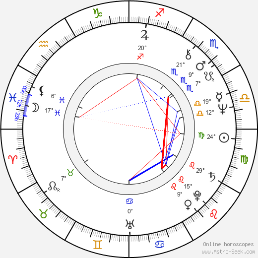 Roger Watkins birth chart, biography, wikipedia 2019, 2020