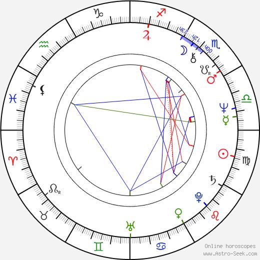 Rudolf Kowalski astro natal birth chart, Rudolf Kowalski horoscope, astrology