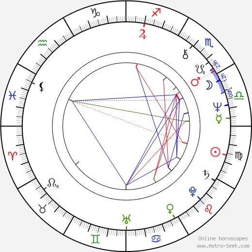 Samuel Hui astro natal birth chart, Samuel Hui horoscope, astrology