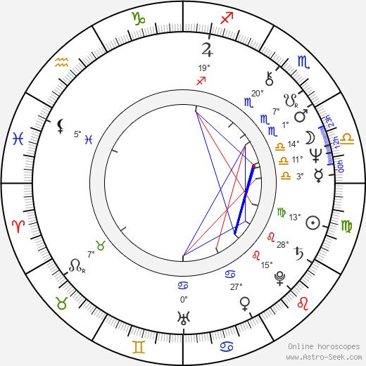Scott H. Reiniger birth chart, biography, wikipedia 2020, 2021