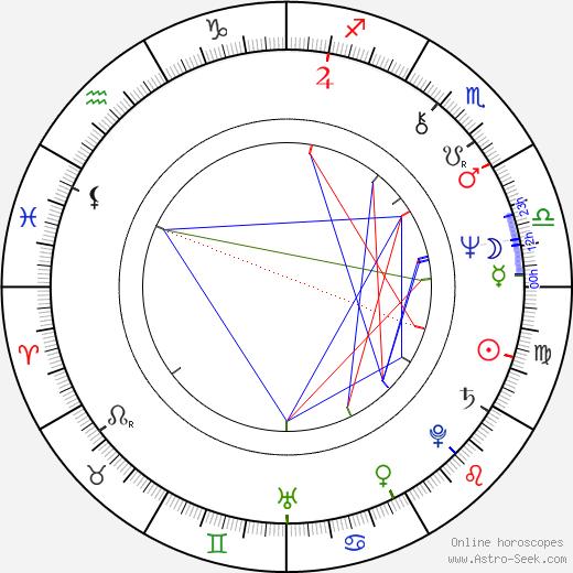 Stanislav Tůma astro natal birth chart, Stanislav Tůma horoscope, astrology