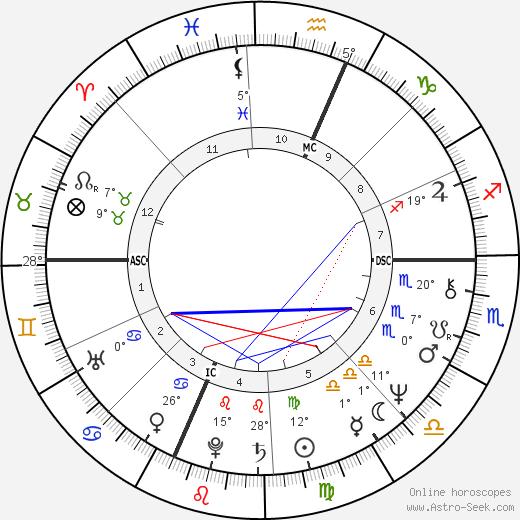 Stefania Casini birth chart, biography, wikipedia 2020, 2021