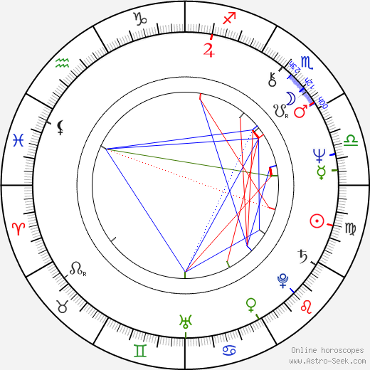 Tomáš Bílý день рождения гороскоп, Tomáš Bílý Натальная карта онлайн