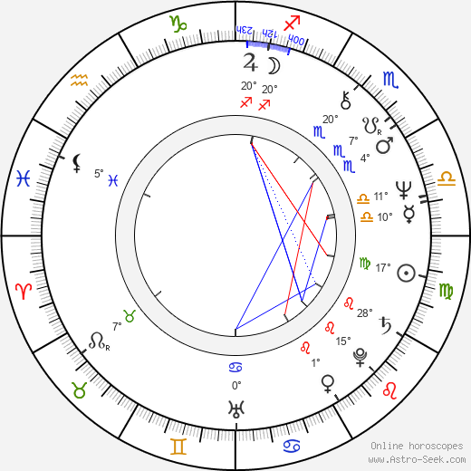 Tony Gatlif birth chart, biography, wikipedia 2019, 2020