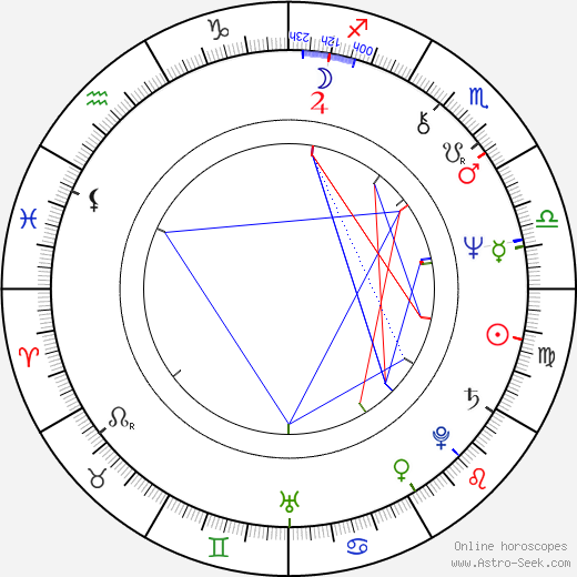 Tony Gatlif astro natal birth chart, Tony Gatlif horoscope, astrology