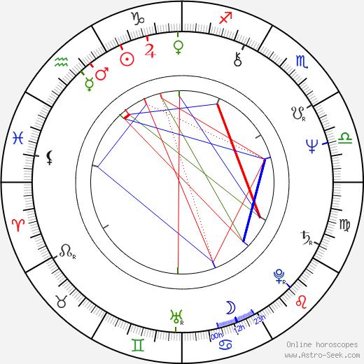Christine Belford birth chart, Christine Belford astro natal horoscope, astrology