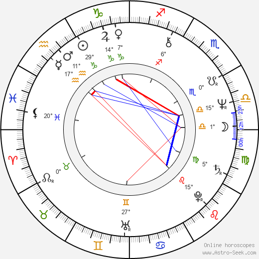 Dennis Taylor birth chart, biography, wikipedia 2020, 2021