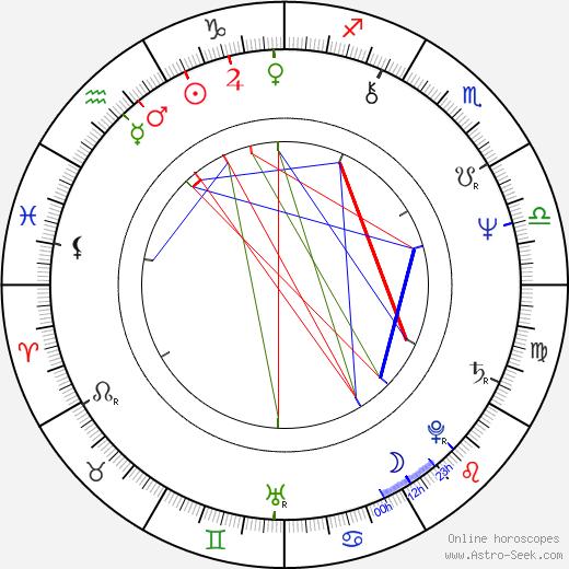 Franz Xaver Bogner tema natale, oroscopo, Franz Xaver Bogner oroscopi gratuiti, astrologia