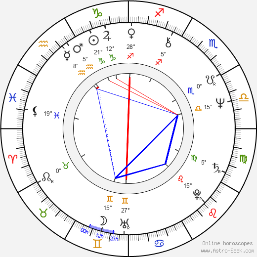 Haruki Murakami birth chart, biography, wikipedia 2018, 2019