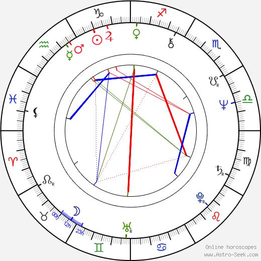 James Lapine tema natale, oroscopo, James Lapine oroscopi gratuiti, astrologia