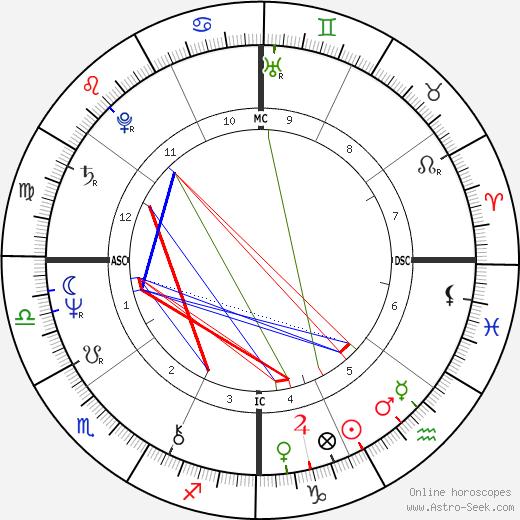 Juliana Carneiro da Cunha astro natal birth chart, Juliana Carneiro da Cunha horoscope, astrology