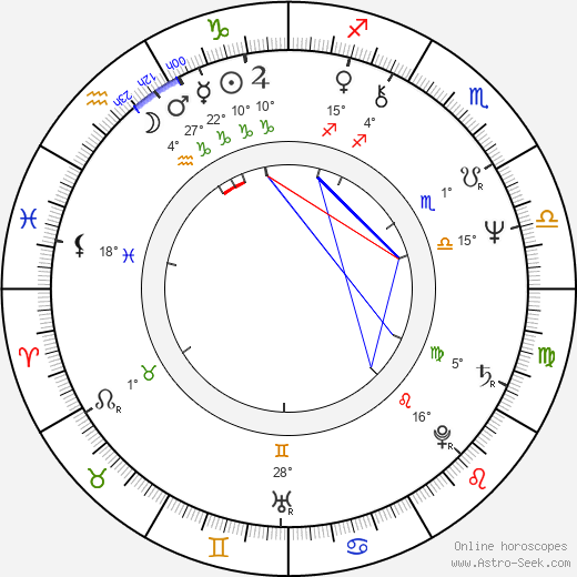 Lawrence Ah Mon birth chart, biography, wikipedia 2019, 2020