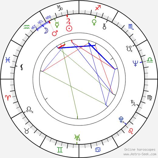 Lawrence Ah Mon astro natal birth chart, Lawrence Ah Mon horoscope, astrology
