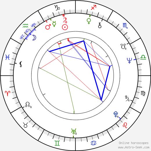 Nadia Cassini tema natale, oroscopo, Nadia Cassini oroscopi gratuiti, astrologia