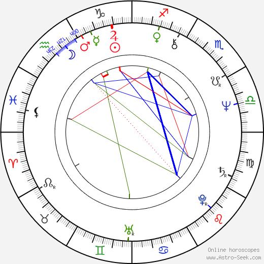 Olivia Goldsmith astro natal birth chart, Olivia Goldsmith horoscope, astrology