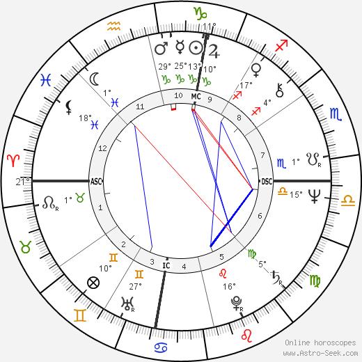 Patricia E. Smith birth chart, biography, wikipedia 2020, 2021