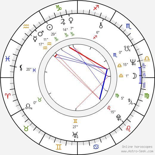 Robert Palmer tema natale, biography, Biografia da Wikipedia 2020, 2021