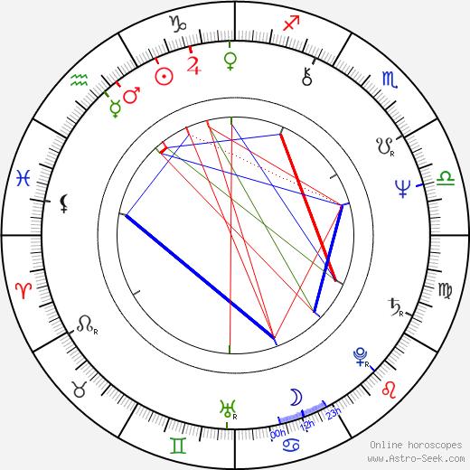 Sebastián Alarcón birth chart, Sebastián Alarcón astro natal horoscope, astrology