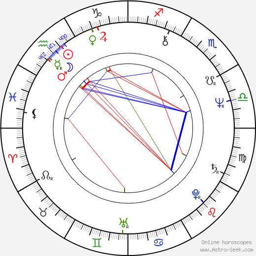 Stefan Diestelmann день рождения гороскоп, Stefan Diestelmann Натальная карта онлайн