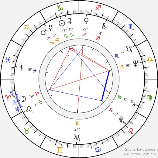 Steven Williams birth chart, biography, wikipedia 2020, 2021