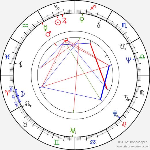 Steven Williams birth chart, Steven Williams astro natal horoscope, astrology