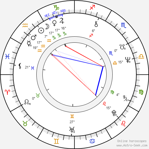 Tuija Ahvonen birth chart, biography, wikipedia 2017, 2018