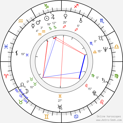 Vincent Grass birth chart, biography, wikipedia 2019, 2020