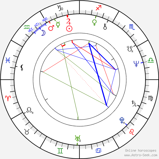 Wilhelmenia Fernandez astro natal birth chart, Wilhelmenia Fernandez horoscope, astrology