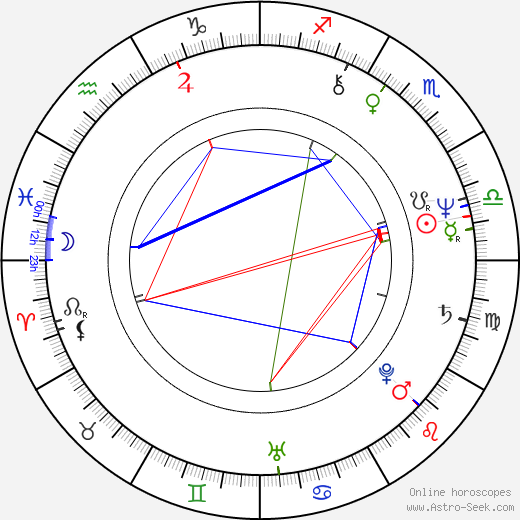 Anna Keaveney astro natal birth chart, Anna Keaveney horoscope, astrology