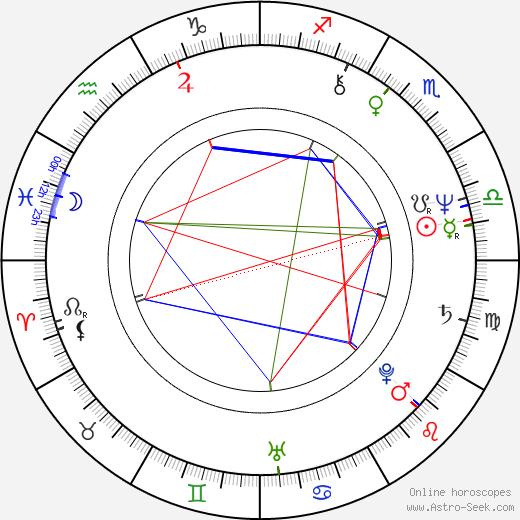 Anne Ditchburn tema natale, oroscopo, Anne Ditchburn oroscopi gratuiti, astrologia