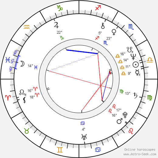 Armand Assante birth chart, biography, wikipedia 2019, 2020