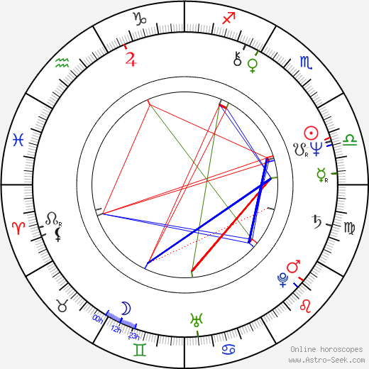 Armando Dionisi birth chart, Armando Dionisi astro natal horoscope, astrology