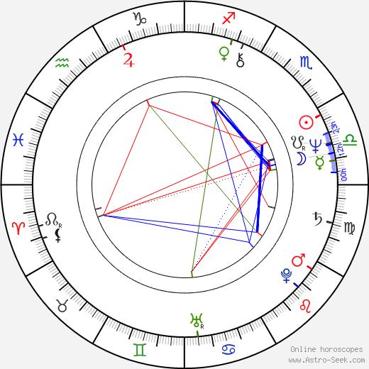 Craig R. Baxley birth chart, Craig R. Baxley astro natal horoscope, astrology