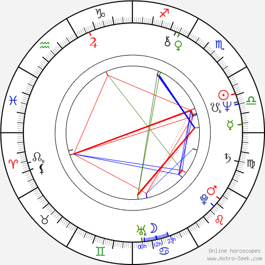 Damian Lau birth chart, Damian Lau astro natal horoscope, astrology